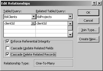 When you select the Cascade Delete option, if you delete a record whose primary key appears in another table as a foreign key, the related record will be deleted automatically.