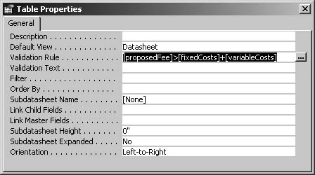 In the table's properties sheet, you can enter a validation rule that references different fields from the table.
