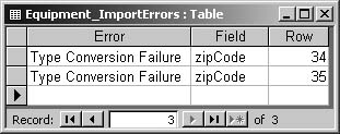 The ImportErrors table gives you the reason for the error, the field in which it occurred, and the row of data in which it occurred.