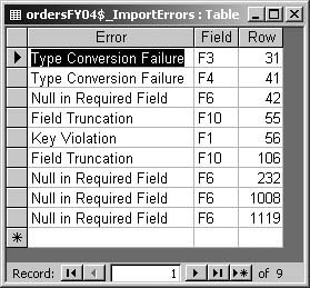 The ImportErrors table devotes a row to each error, noting which field caused it and which row it occurred in.