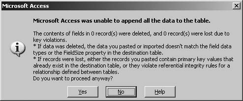 This marvelous error message, reporting zero errors, does indicate some problem with your data. Usually data is violating a validation rule, or data is missing from a required field.