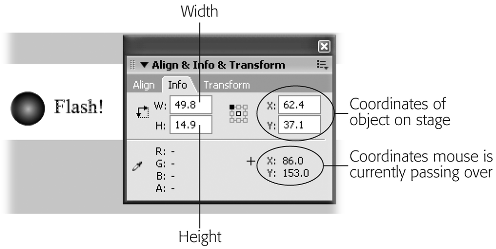 Select an object on the Stage, and the Info panel shows you the object's width, height, XY coordinates, and color (expressed as RGB values and percentage of transparency). Move your mouse around the stage, and the bottom half of the Info panel shows you what color (and XY coordinates) your cursor is passing over.