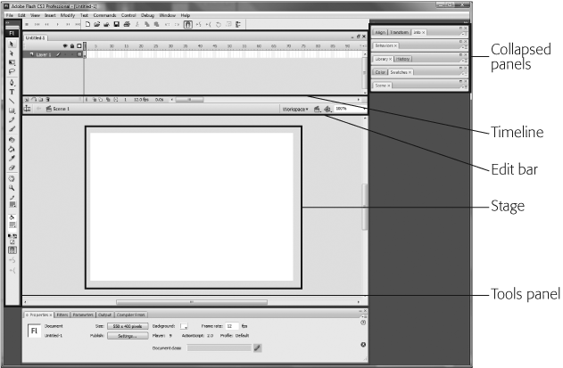 The white rectangle in the middle of the main Flash window—the Stage—is where you actually work on your animations. This entire window, together with the Timeline, toolbars, and panels identified here, is called the Flash desktop, the Flash interface, or the Flash authoring environment.