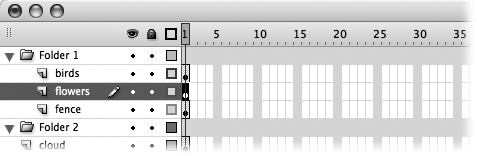 Newly created layer folders appear expanded, like Folder 1 here (note the down arrow). Clicking the down arrow collapses the folder and changes the down arrow to a right arrow. When you drag layers onto an open folder (or expand a collapsed folder), the layers appear beneath the folder. You rename a layer folder the same way you rename a layer: by double-clicking the existing name and then typing in one of your own. You can move layer folders around the same way you move layers around, too: by dragging.