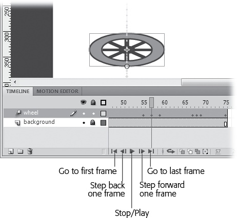 If you've ever used a DVD player or an iPod, the animation play icons at the bottom of the timeline look comfortingly familiar. You can move one frame at a time or jump to the beginning or end of an animation.
