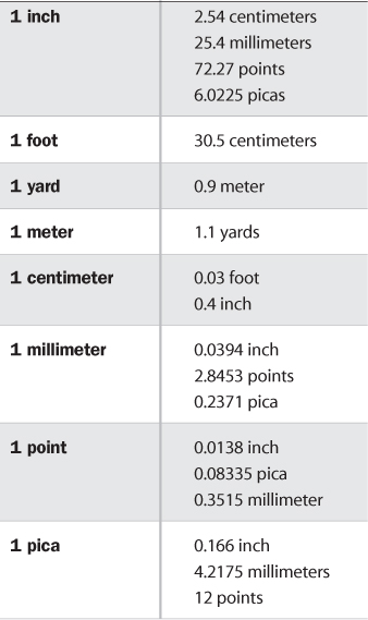 chapter 1 measurement conversion charts forms folds and sizes