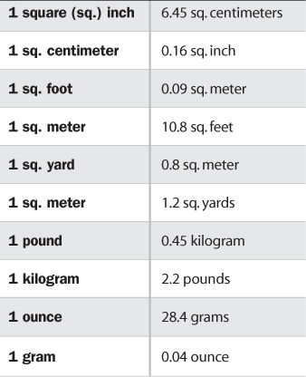 Ch01 on Chart For Converting Metric Units