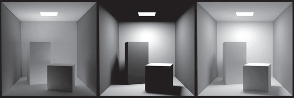 Figure showing in the left and middle images, the indirect and direct lighting, respectively, are separated out. On the right, the sum of both components is shown. Global illumination algorithms account for both the direct and the indirect lighting.