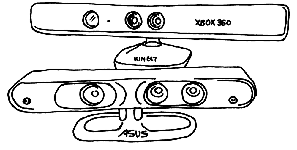 The Microsoft Kinect and ASUS Xtion