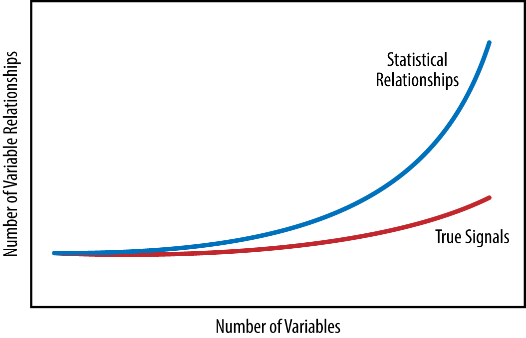 Going Pro in Data Science