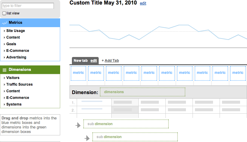 The Custom Reporting interface