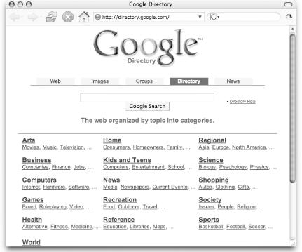 The Google Directory
