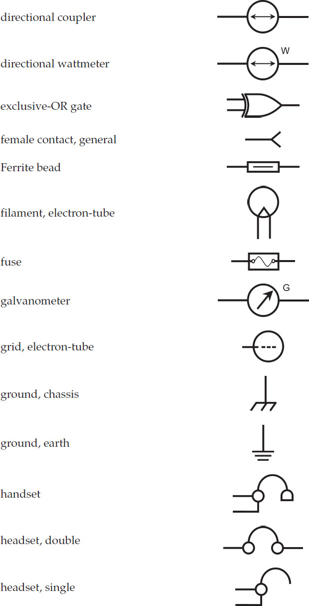 Appendix A Schematic Symbols - Ham and Shortwave Radio for ... on fuse electrical symbol clip art, fuse circuit breaker symbol, fuse symbol electronics, fuse symbol chart,