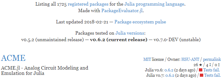 Finding all Julia packages - Hands-On Data Science with