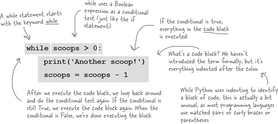 4 3 Booleans Decisions And Loops Decisive Code Head First