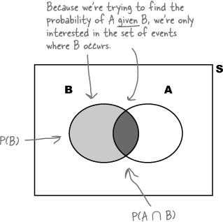 4  Calculating Probabilities: Taking Chances - Head First Statistics