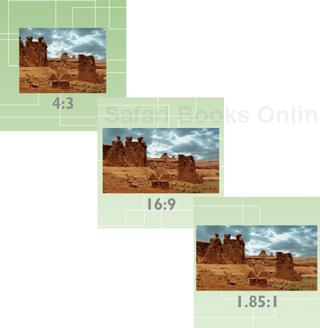 How Screen Aspect Ratios Work