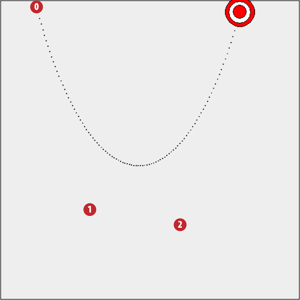 Moving an image on a cubic Bezier curve path