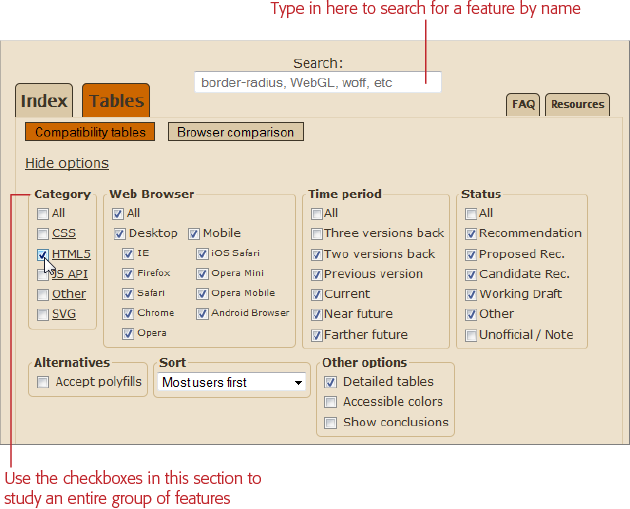 This search looks for core HTML5 features only, but considers all versions of all browsers.