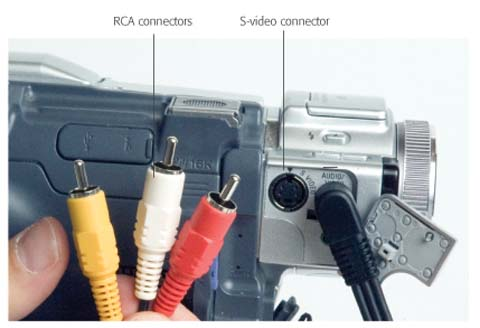 Most camcorders offer inputs known as RCA connectors. Better models offer an S-video connector too, for much higher quality. (Most compact models require a special cable with RCA connectors on one end and a miniplug on the camcorder end, like the one shown here. Don't lose this cable! You also need it to play your camcorder footage on TV.)