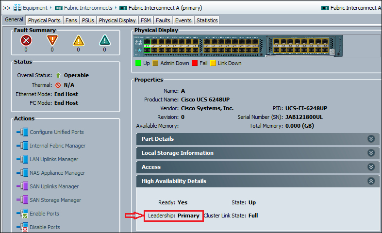 Managing high availability - Implementing Cisco UCS