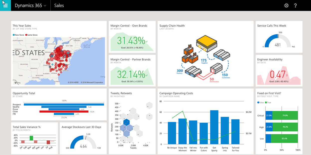 microsoft dynamics 365 for sales implementing microsoft dynamics