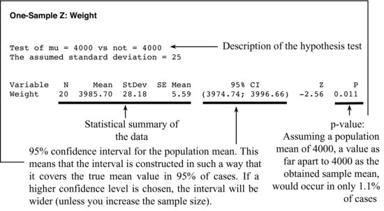91 Hypothesis Testing For One Mean Industrial Statistics With