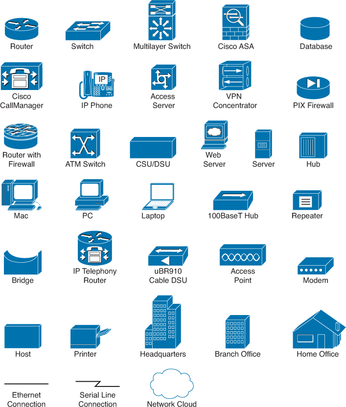 Icons - Interconnecting Cisco Network Devices, Part 1 (ICND1