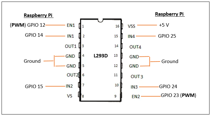 l293d stepper motor circuit
