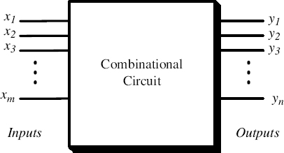 7.2 Combinational Logic Circuits - Introduction to Digital Systems ...