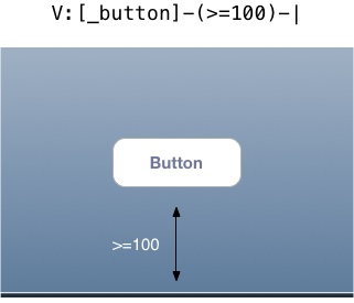 An example of setting vertical alignment using the Visual Format Language