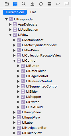 Part of the Cocoa class hierarchy as shown in Xcode