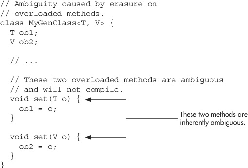 Ambiguity Errors Java A Beginners Guide 5th Edition Book