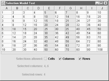 A table that lets you select rows, columns, or cells