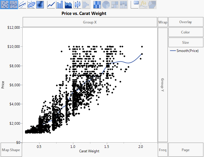 Example of a Contour Plot - JMP 13 Essential Graphing [Book]