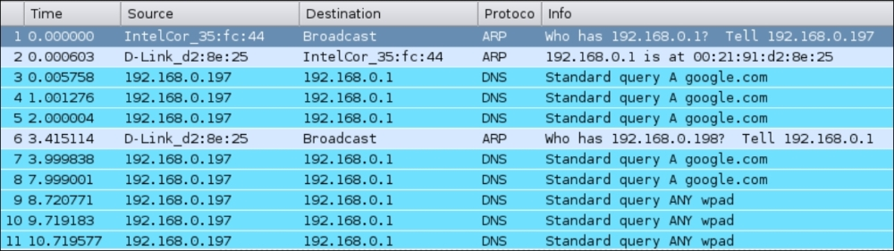 Time for action – session hijacking over wireless