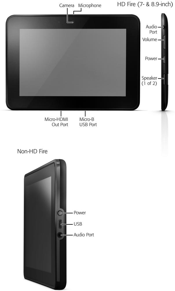 kindle internal diagram images   diagram writing sample