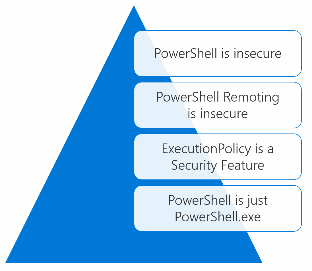 Executing PowerShell without PowerShell exe - Learn