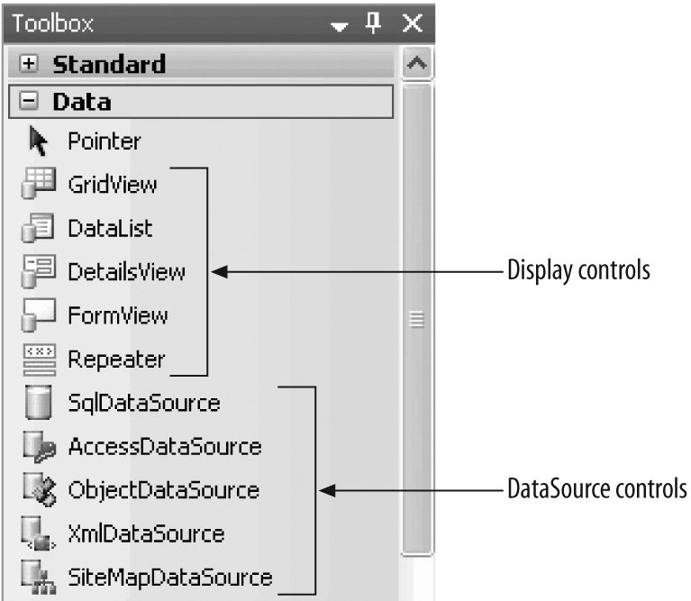 The Data tab in the Toolbox contains the controls that you'll need to display data, and to interact with data sources.