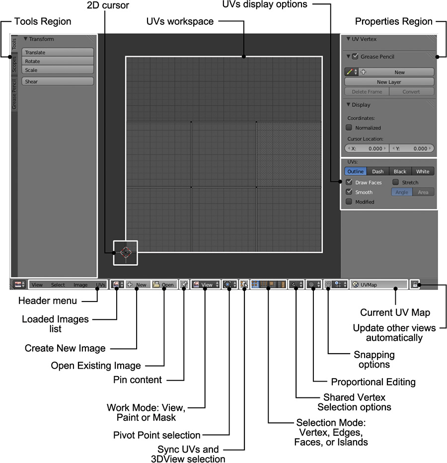 The UV/Image Editor - Learning Blender: A Hands-On Guide to