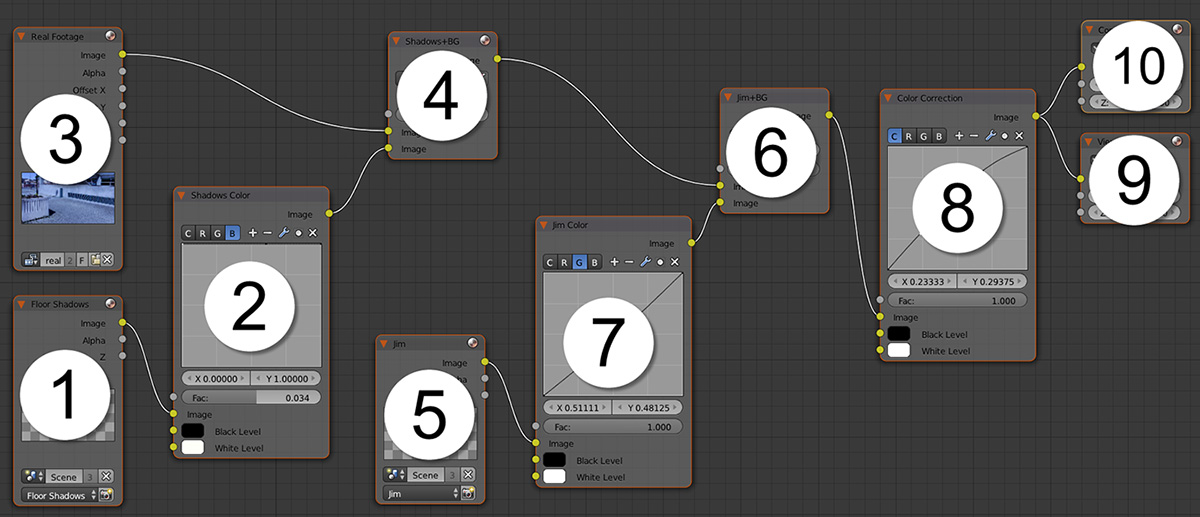 Node Compositing - Learning Blender: A Hands-On Guide to