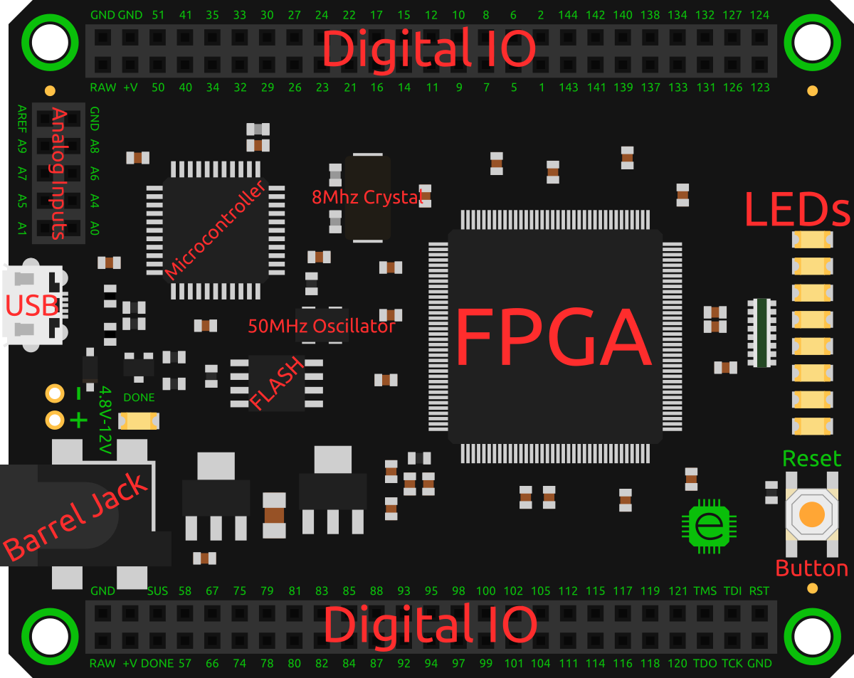 1  Introduction - Learning FPGAs [Book]