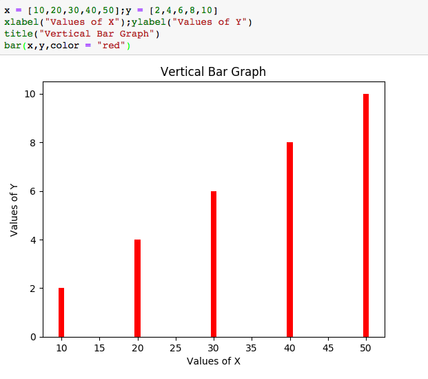 Bar graphs - Learning Julia [Book]