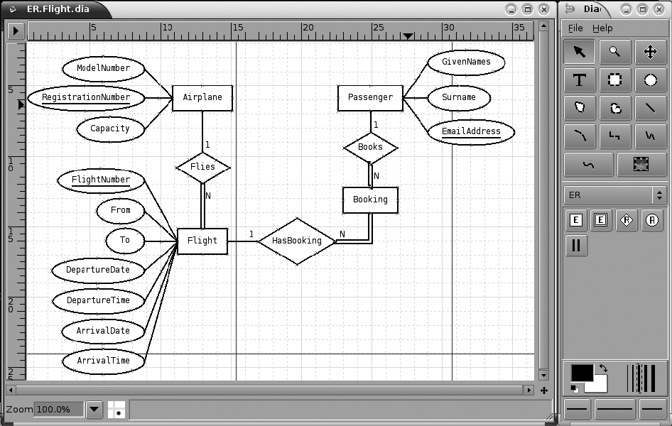 Using tools for database design learning mysql book using the dia program to draw an er diagram ccuart Image collections