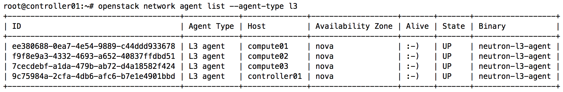 Restarting the Neutron L3 agent - Learning OpenStack