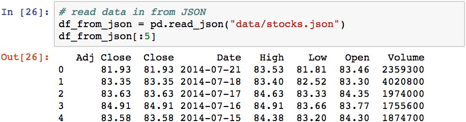 Reading and writing JSON files - Learning pandas - Second Edition [Book]