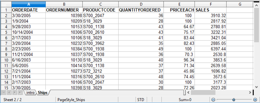 Creating a template transformation learning pentaho data creating a template transformation for this exercise you will need the salessingleproductlinexls file the sheet that has the data looks as follows maxwellsz