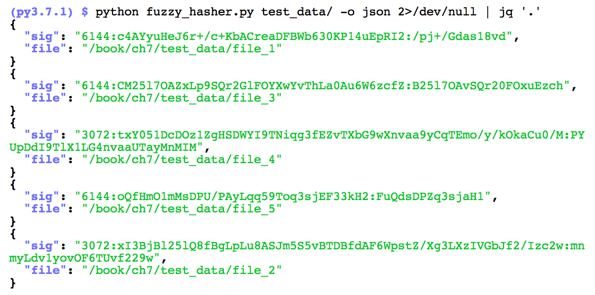 Running fuzzy_hasher py - Learning Python for Forensics
