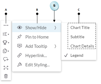 Setting a chart's attributes - Learning SAP Analytics Cloud
