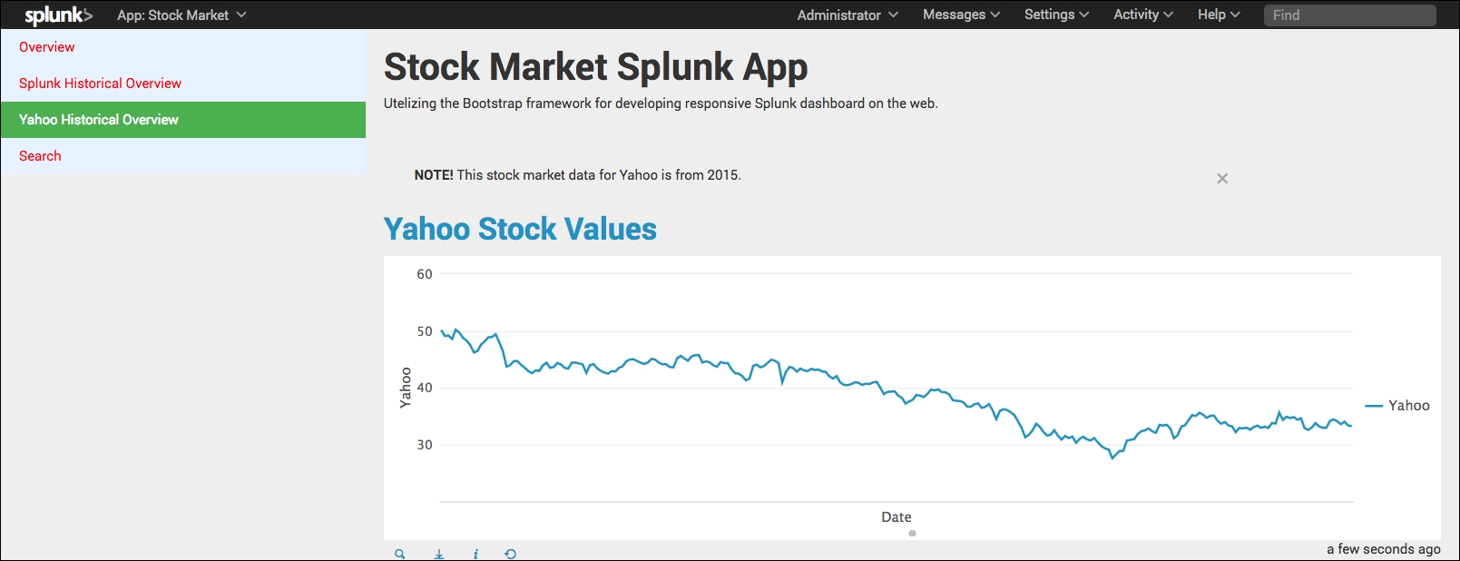 Losing our Bootstrap themes - Learning Splunk Web Framework